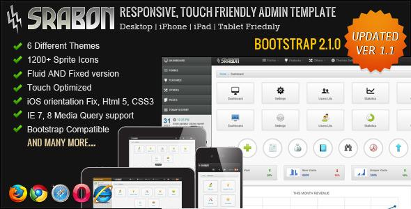Srabon - Responsive, Touch Friendly Admin Template v1.1